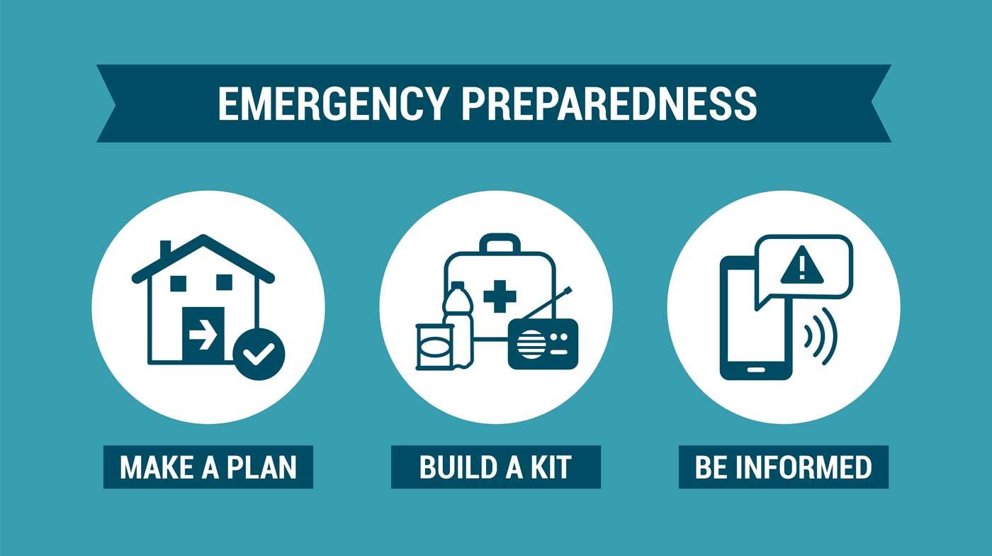 Survival make plan build a kit be informed