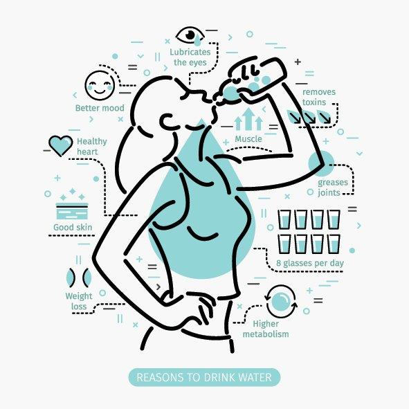 Improve you body's health